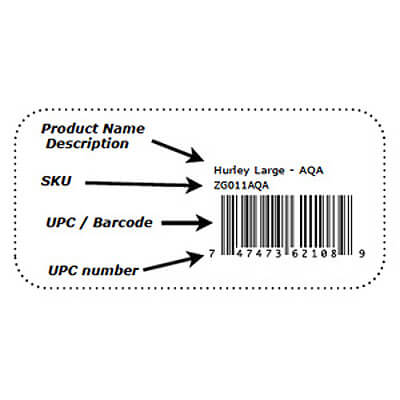 The difference between a UPC and SKU, Fishbowl Inventory Blog