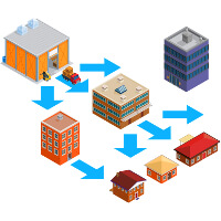 Picking the right warehouse location has a huge impact on your business success, Fishbowl Blog