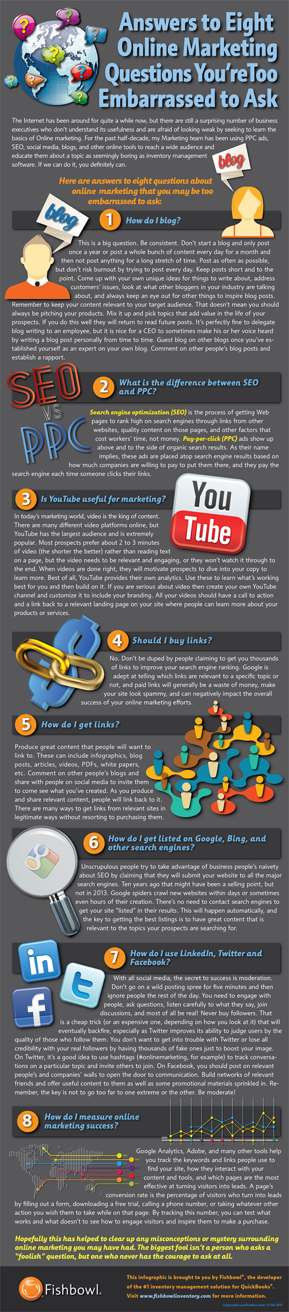 Blogging, SEO, PPC, social media, videos, link building, and many other things go into online marketing. This infographic answers your questions about what these things are and how best to do them.