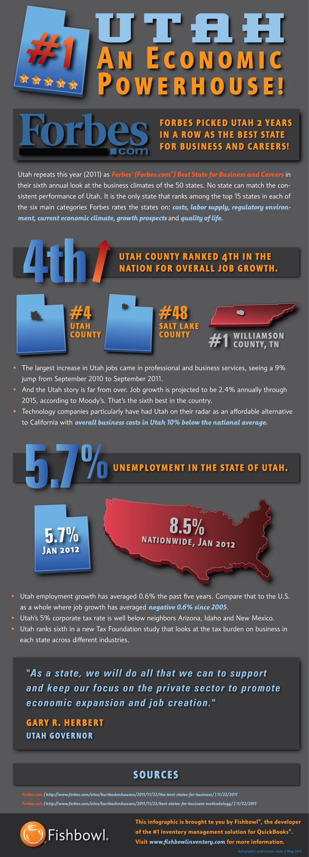 Infographic - Utah Economic Powerhouse, Forbes picked Utah two years in a row for best state for business and careers.