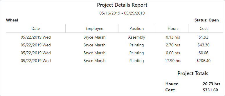 Fishbowl Time Project Details Report.png