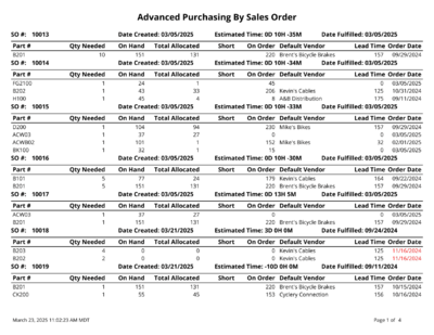 Report-Advanced Purchasing By Sales Order.png