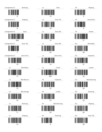 Report-Location Barcode.png